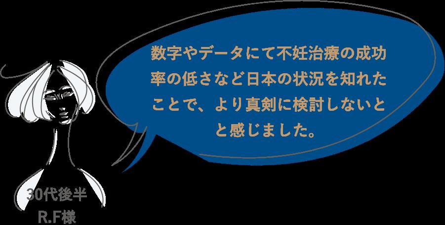 数字やデータにて不妊治療の成功率の低さなど日本の状況を知れたことで、より真剣に検討しないとと感じました。(30代後半 R.F様)